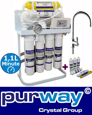 PUR Booster Quick 7 Stufen Direct flow Osmoseanlage + ERSATZFILTERSET