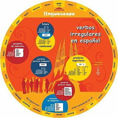 Spanish Verb Wheel - The Essential Language Learning Tool