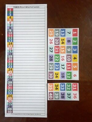 Circuit Breaker Labels Electric Panel Box - Color-Coded 40 Position Adhesive