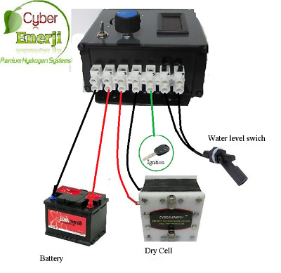 Automatic running ccpwm constant current controller for hho system
