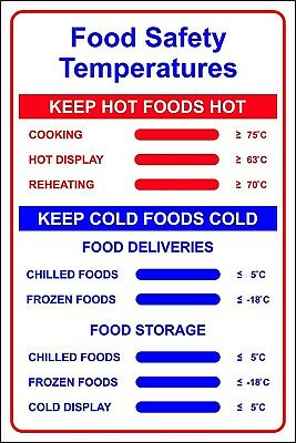 FOOD SAFETY TEMPERATURE a4 sign Poster and free lamination