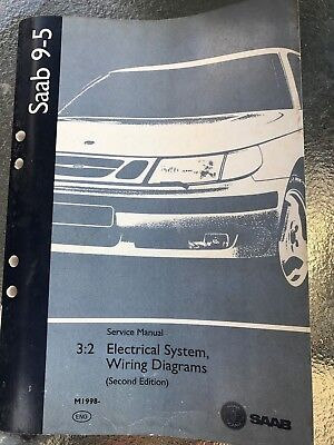 1995 1996 saab 900 electrical system wiring diagrams supplement 2 rh picclick com