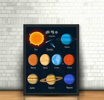 Planets of Solar System Poster Science Children Learning Classroom School
