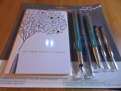 Parker  Vector Handwriting Set Fountain & Ball Pen  Body Color Emerald