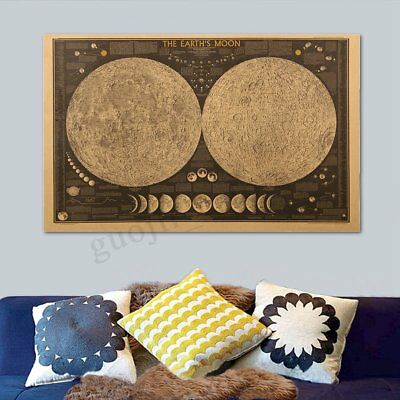 Large Vintage Earth Moon World Map Wall Sticker Retro Kraft Poster Home Decor