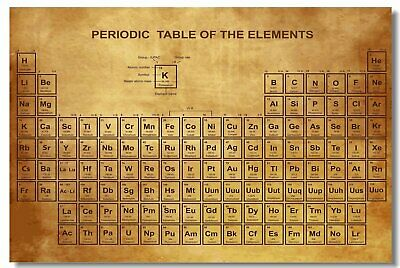 periodic table of the elements Art Deco Poster Wall Fabric Canvas 3444