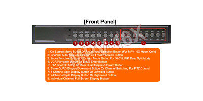 Professional 16-Channel Video Multiplexer Picture-In-Picture Video Processor
