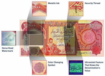 100,000 Iraqi Dinar (4) 25,000 Notes Uncirculated Authentic! Iqd
