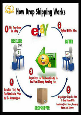 TOP All in One Business Success Secrets for Selling on eBay, HOT items on eBay