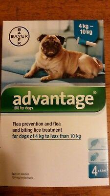 Advantage Teal 4 pack for Dogs 11-20 lbs (4-10kgs)