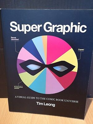 Super Graphic: A Visual Guide to the Comic Book Universe + The Year of The Geek