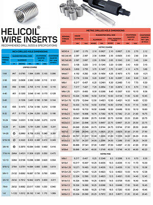 """Helicoil Drill Sizes & Specifications Magnetic Chart 6""""x8""""  Thread Repairing"""