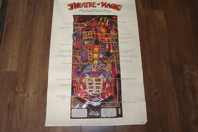 "Williams Theater Of Magic Original Pinball Poster For Framing, Size 36"" X 24"""