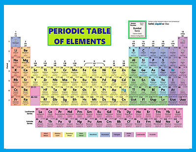 LAMINATED PERIODIC TABLE OF GAMING WEAPONS POSTER - 24x36 - $16 99
