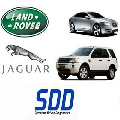 Landrover/Jaguar JLR SDD v155 Software Activation No expiration