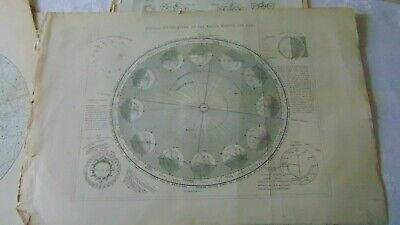 A COLLECTION OF FOURTEEN 19th ASTRONOMY CHARTS