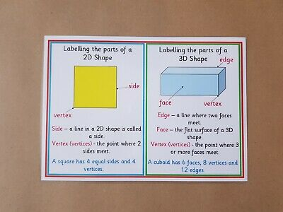 Labelling 2D/3D Shapes, properties of shapes,Numeracy/EYFS/KS1/Teaching Resource