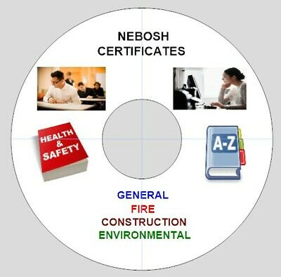 D. NEBOSH General Certificate Past Papers+ example answers - Fire,Const,Envir