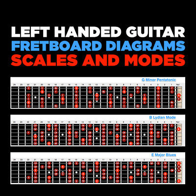 Left Handed Guitar - Fretboard Diagrams Maps - Scales & Modes - Lefty