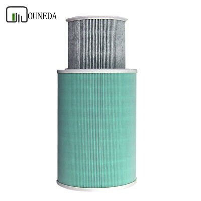 OUNEDA Filter (Standard) für Xiaomi Air Purifier
