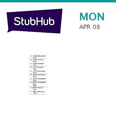 PARKING PASSES ONLY Conan Gray Tickets - Chicago
