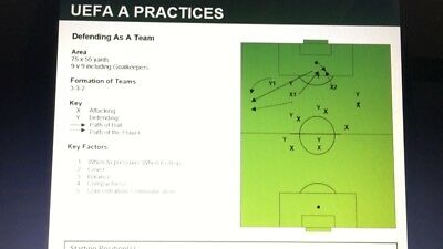 UEFA B & UEFA A 1-2-1 Coaching Guide - £3 99 | PicClick UK
