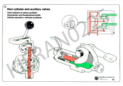 (A3) David Brown Case Poster Tractor Brochure Ram Cylinder & Auxiliary valves