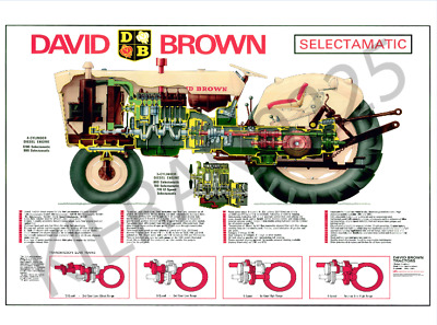 (A3) David Brown Case Poster Brochure Tractor 990 Implematic Cut Through