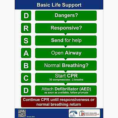 Emergency Signs -  Resuscitation Chart - DRSABCD