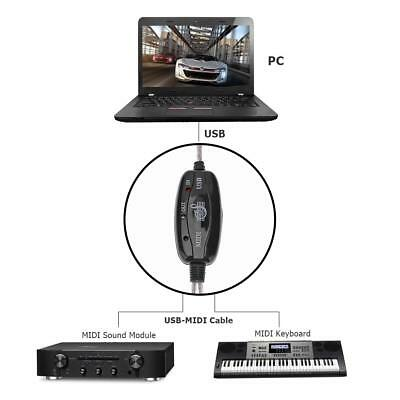 Mini USB MIDI In-out Interface Cable Converter PC to Music Keyboard Adapter Wire