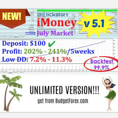 iMoney v5.1 EA | FOREX | INSTANT DELIVERY