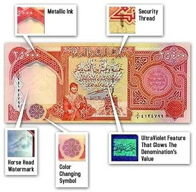 Iraqi Dinar, 125,000 Crisp New Sequential UNC 5 x 25,000 IQD! (125000) Fast Ship