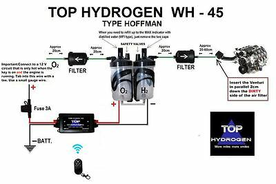 H2, Hydrogen Wh-45 Type Hoffman Fuel Saver Car Kit Wireless Pwm Instead Hho Use.