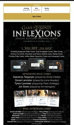 2019 Rittenhouse House Game Of Thrones Inflexions Hobby Box Sealed Sold Out!!!