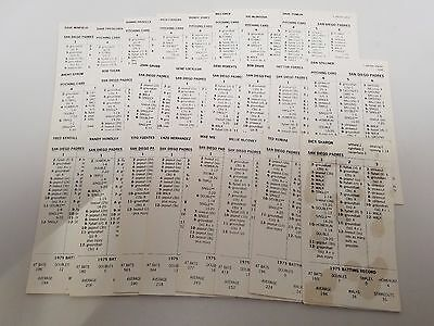 1975 Strat-O-Matic Baseball Team San Diego Padres 24 Players Original