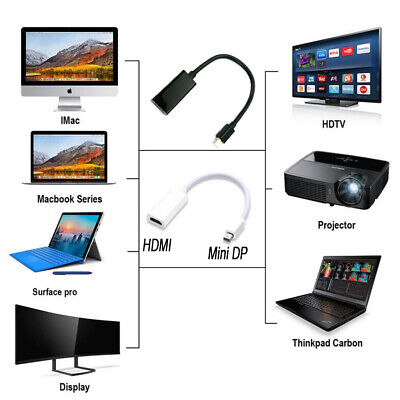 Converter Adapter Display Port Mini DP Male to HDMI Male Cable For HDTV PC 1080p