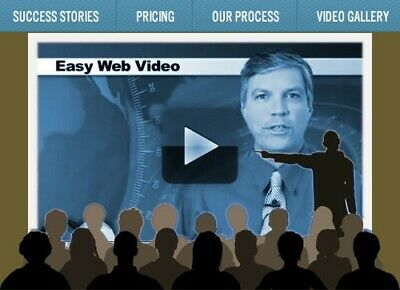 Affordable Web Promo Video service - turn your website into video in 24 hours