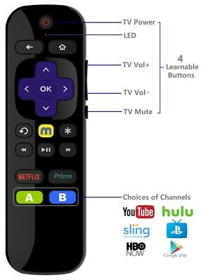Roku Universal IR Learning Remote Control for Roku 1 2 3 4 Premier Express Ultra
