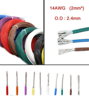 66 ft 30AWG 0.05mm² PTFE teflon Wire Copper 999.9 USSR MGTF 20m