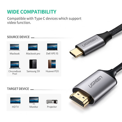 USB C HDMI Cable 3.1 Type C Thunderbolt 3 to 4K 60Hz UHD Adapter for Macbook Pro