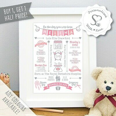 Personalised Baby Print On The Day You Were Born Birth Details Nursery Art Gift