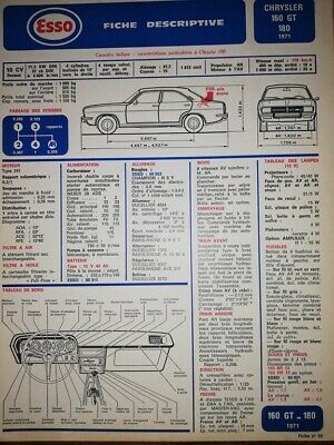 Fiche technique automobile RTA ESSO CHRYSLER 160 GT 180 1971