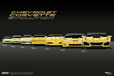 Chevrolet Corvette Evolution Wall Art Poster Brochure Picture Print A3 Size