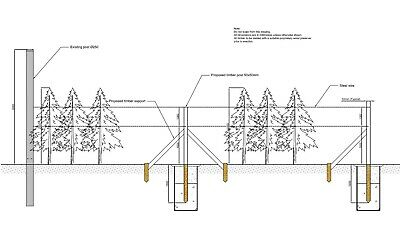 Auto CAD drafting services. Converting pdf or scan to 2D CAD drawing.