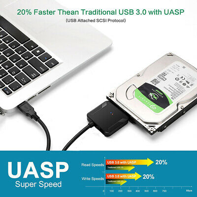 SATA to USB3.0 SATA Converter High Speed Durable  Transmission  Adapter Cable