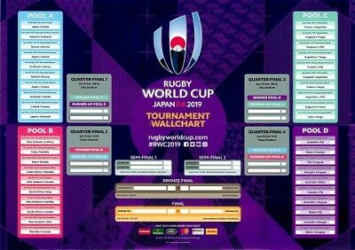 Rugby World Cup 2019 Japan Fixture List Wall Chart Wallchart Poster A3 for Pub