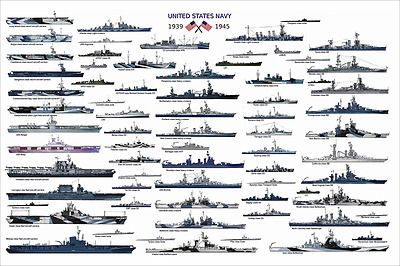 Custom Silk Poster United States Navy ship classes 1939-1945 War World Ships 709