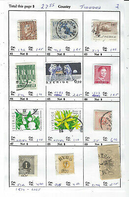 SWEDEN...#192//2508b; J5/J15 & O14a...Used...1874/2005...12 Diff...SCV $27.55