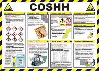 Safety First Aid Laminated COSHH Poster