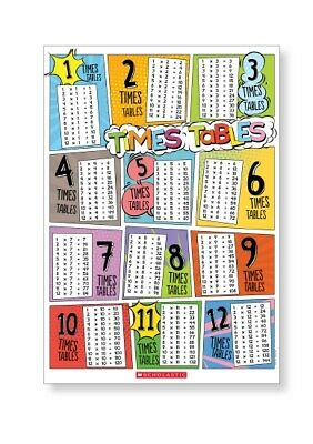 Large Children's Times Tables Poster ....... BRAND NEW ( not laminated )